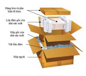 Mua hộ hàng hóa từ Séc về Việt Nam nhanh chóng, giá rẻ